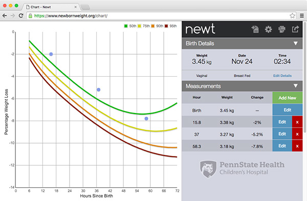 Newt Newborn Weight Loss Tool